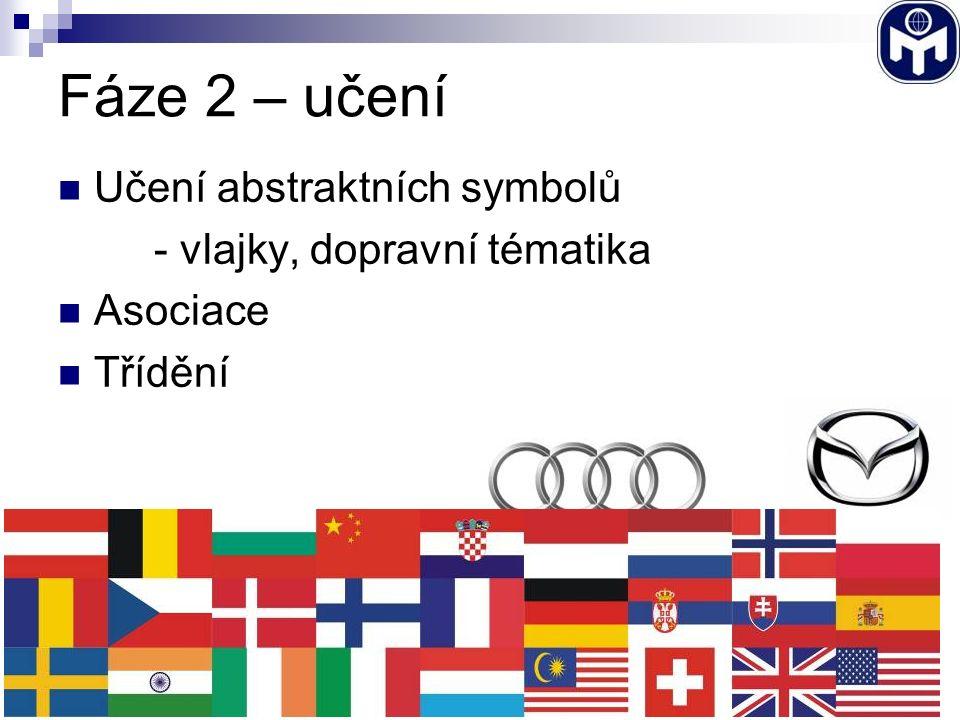 Fáze 2 – učení Učení abstraktních symbolů - vlajky, dopravní tématika Asociace Třídění