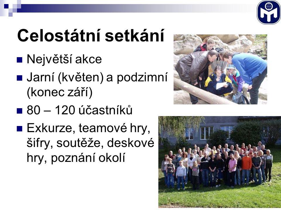 SIGHT Mezinárodní program pro cestovatele Od pomoci a rady až po možnost ubytování Kontakt: sight@mensa.czsight@mensa.cz