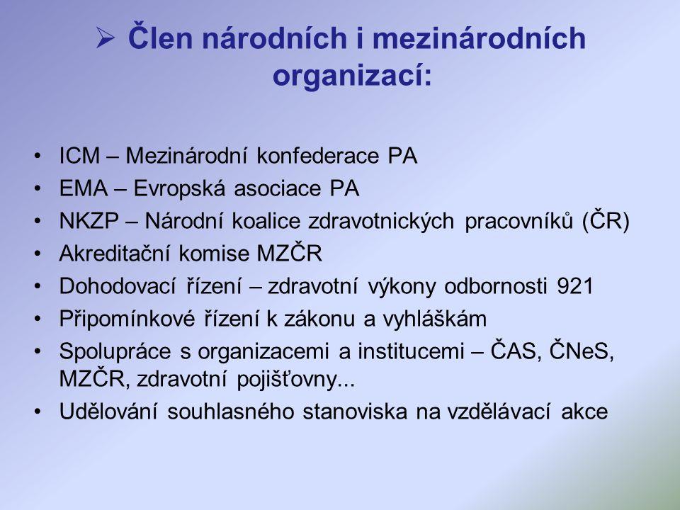  Člen národních i mezinárodních organizací: ICM – Mezinárodní konfederace PA EMA – Evropská asociace PA NKZP – Národní koalice zdravotnických pracovníků (ČR) Akreditační komise MZČR Dohodovací řízení – zdravotní výkony odbornosti 921 Připomínkové řízení k zákonu a vyhláškám Spolupráce s organizacemi a institucemi – ČAS, ČNeS, MZČR, zdravotní pojišťovny...