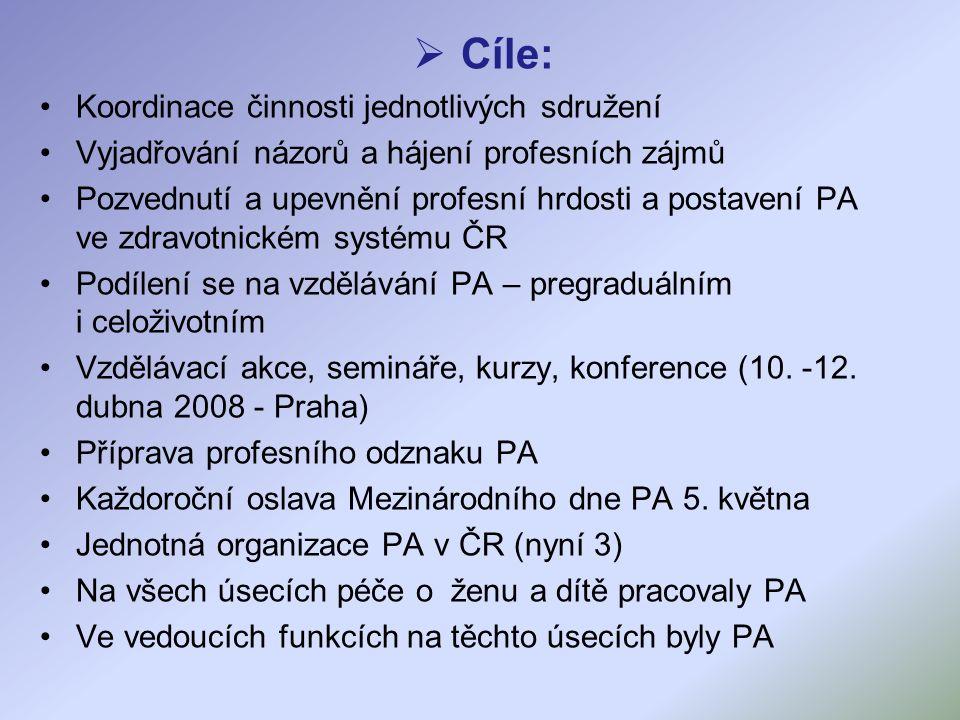  Cíle: Koordinace činnosti jednotlivých sdružení Vyjadřování názorů a hájení profesních zájmů Pozvednutí a upevnění profesní hrdosti a postavení PA ve zdravotnickém systému ČR Podílení se na vzdělávání PA – pregraduálním i celoživotním Vzdělávací akce, semináře, kurzy, konference (10.