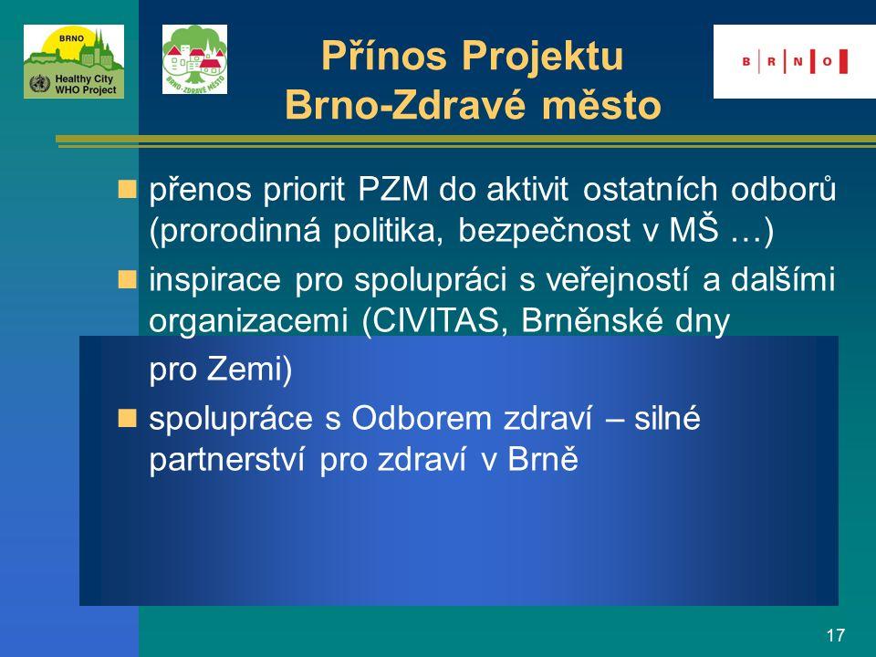 17 Přínos Projektu Brno-Zdravé město přenos priorit PZM do aktivit ostatních odborů (prorodinná politika, bezpečnost v MŠ …) inspirace pro spolupráci