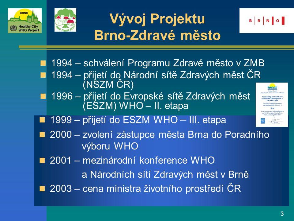 3 1994 – schválení Programu Zdravé město v ZMB 1994 – přijetí do Národní sítě Zdravých měst ČR (NSZM ČR) 1996 – přijetí do Evropské sítě Zdravých měst