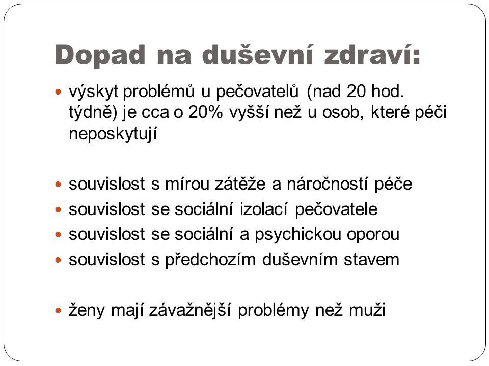 Dopad na duševní zdraví: výskyt problémů u pečovatelů (nad 20 hod.