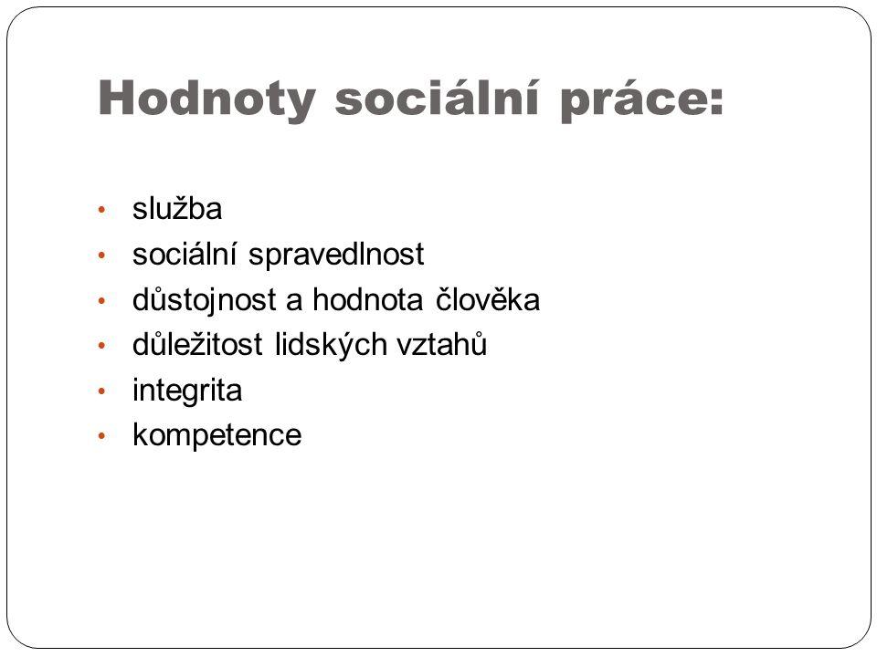 Hodnoty sociální práce: služba sociální spravedlnost důstojnost a hodnota člověka důležitost lidských vztahů integrita kompetence