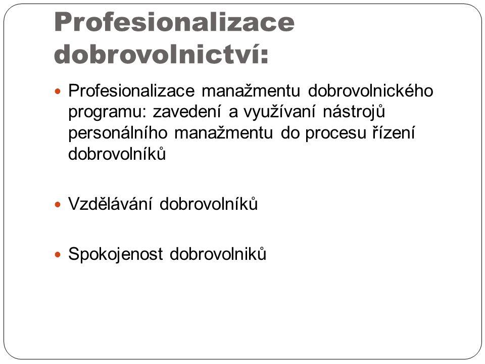 Profesionalizace dobrovolnictví: Profesionalizace manažmentu dobrovolnického programu: zavedení a využívaní nástrojů personálního manažmentu do procesu řízení dobrovolníků Vzdělávání dobrovolníků Spokojenost dobrovolniků