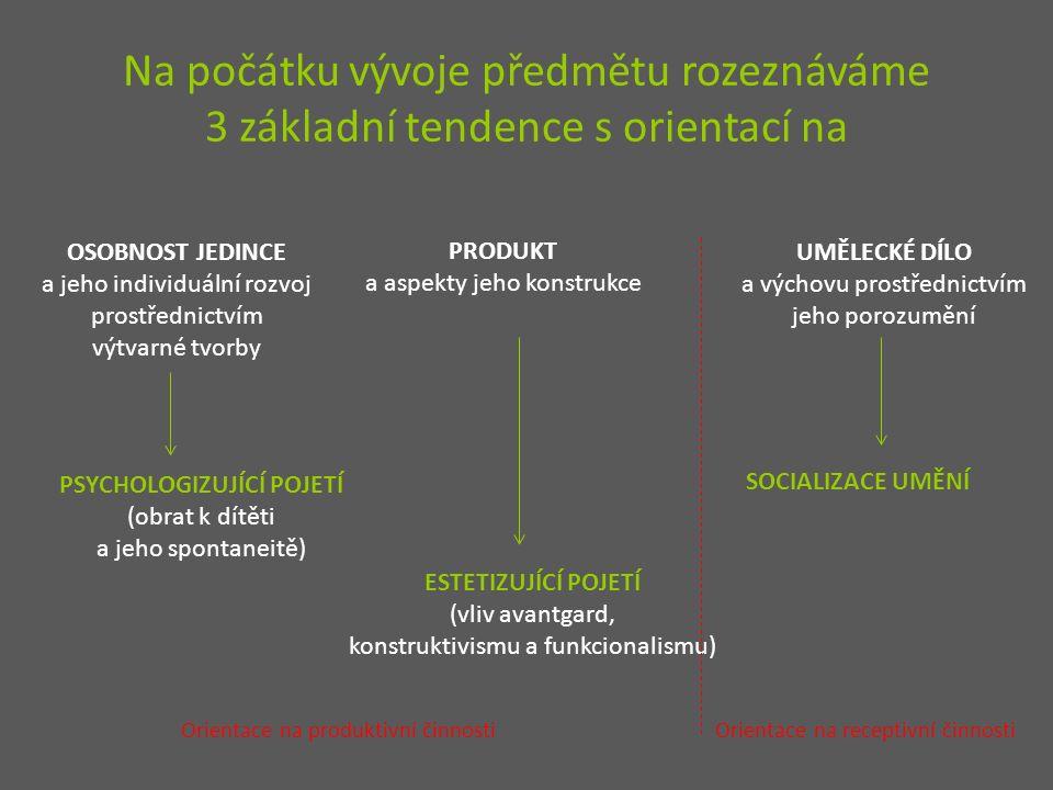Na počátku vývoje předmětu rozeznáváme 3 základní tendence s orientací na OSOBNOST JEDINCE a jeho individuální rozvoj prostřednictvím výtvarné tvorby PRODUKT a aspekty jeho konstrukce UMĚLECKÉ DÍLO a výchovu prostřednictvím jeho porozumění PSYCHOLOGIZUJÍCÍ POJETÍ (obrat k dítěti a jeho spontaneitě) SOCIALIZACE UMĚNÍ ESTETIZUJÍCÍ POJETÍ (vliv avantgard, konstruktivismu a funkcionalismu) Orientace na produktivní činnostiOrientace na receptivní činnosti