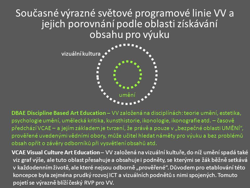 Současné výrazné světové programové linie VV a jejich porovnání podle oblasti získávání obsahu pro výuku umění vizuální kultura DBAE Discipline Based Art Education – VV založená na disciplínách: teorie umění, estetika, psychologie umění, umělecká kritika, kunsthistorie, ikonologie, ikonografie atd.