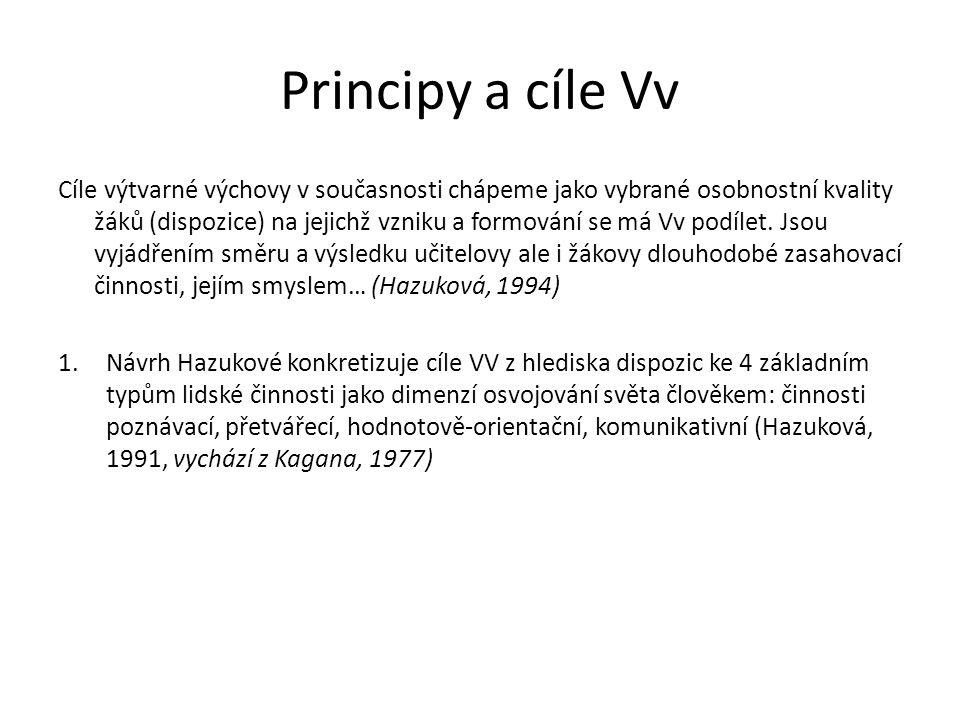 Principy a cíle Vv 2.V návrhu Slavíka jsou základem cílů Vv výchozí vlastnosti aktérů, které jsou současně cílovými kategoriemi vyučování (znalosti, sémantické výtvarné dispozice, psychomotorické dovednosti, hodnotové struktury a jejich projevy (Slavík, 1990) Výtvarné dispozice Znalosti a porozumění Tvůrčí a explorativní dovednosti Hodnotící schopnosti Komunikativní dovednosti Sociálně psychické předpoklady Pracovní dělení dispozic http://vytvarka.zcu.cz/karlovy_vary/tabulka_VVkategorie.doc
