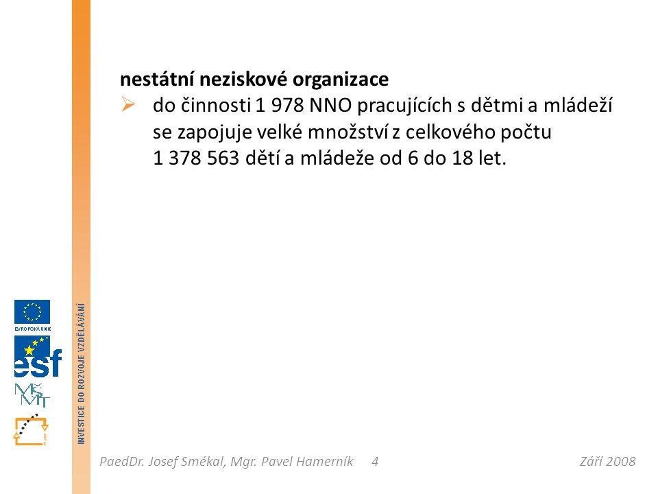 Září 2008PaedDr. Josef Smékal, Mgr. Pavel Hamerník INVESTICE DO ROZVOJE VZDĚLÁVÁNÍ 4 nestátní neziskové organizace  do činnosti 1 978 NNO pracujících