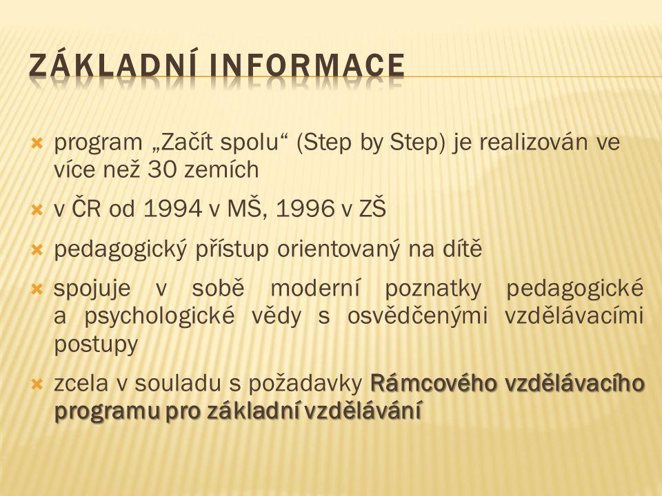 """ program """"Začít spolu"""" (Step by Step) je realizován ve více než 30 zemích  v ČR od 1994 v MŠ, 1996 v ZŠ  pedagogický přístup orientovaný na dítě """