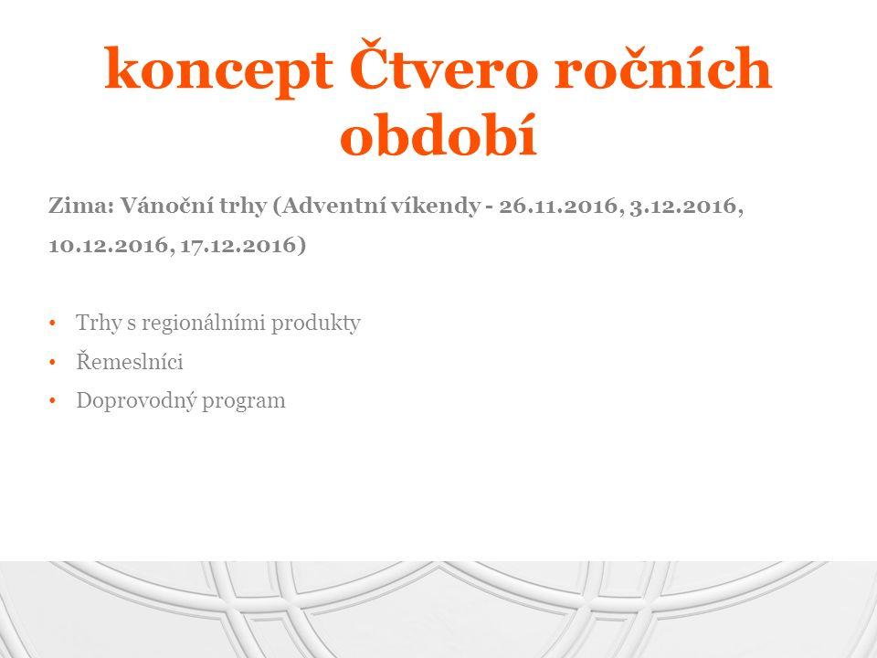 Komplexní nabídka zážitku pro návštěvníky Jedna vstupenka/karta na vše Celosezónní vstup zdarma Věrnostní karta Barok pas