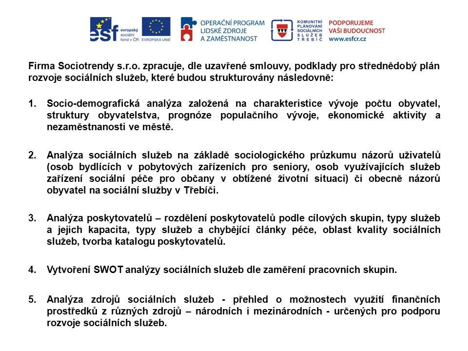 Firma Sociotrendy s.r.o.