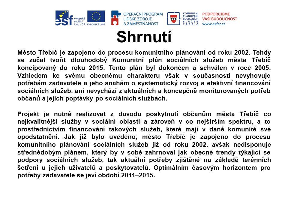 Shrnutí Město Třebíč je zapojeno do procesu komunitního plánování od roku 2002.