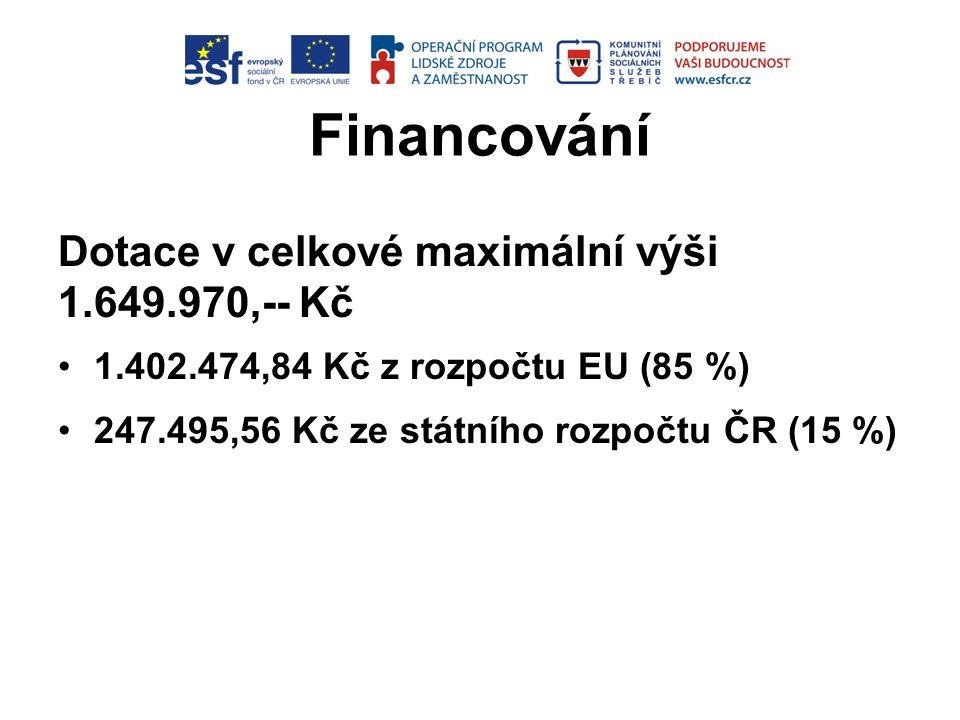 Financování Dotace v celkové maximální výši 1.649.970,-- Kč 1.402.474,84 Kč z rozpočtu EU (85 %) 247.495,56 Kč ze státního rozpočtu ČR (15 %)