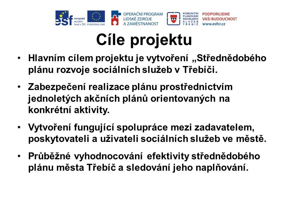 """Cíle projektu Hlavním cílem projektu je vytvoření """"Střednědobého plánu rozvoje sociálních služeb v Třebíči."""