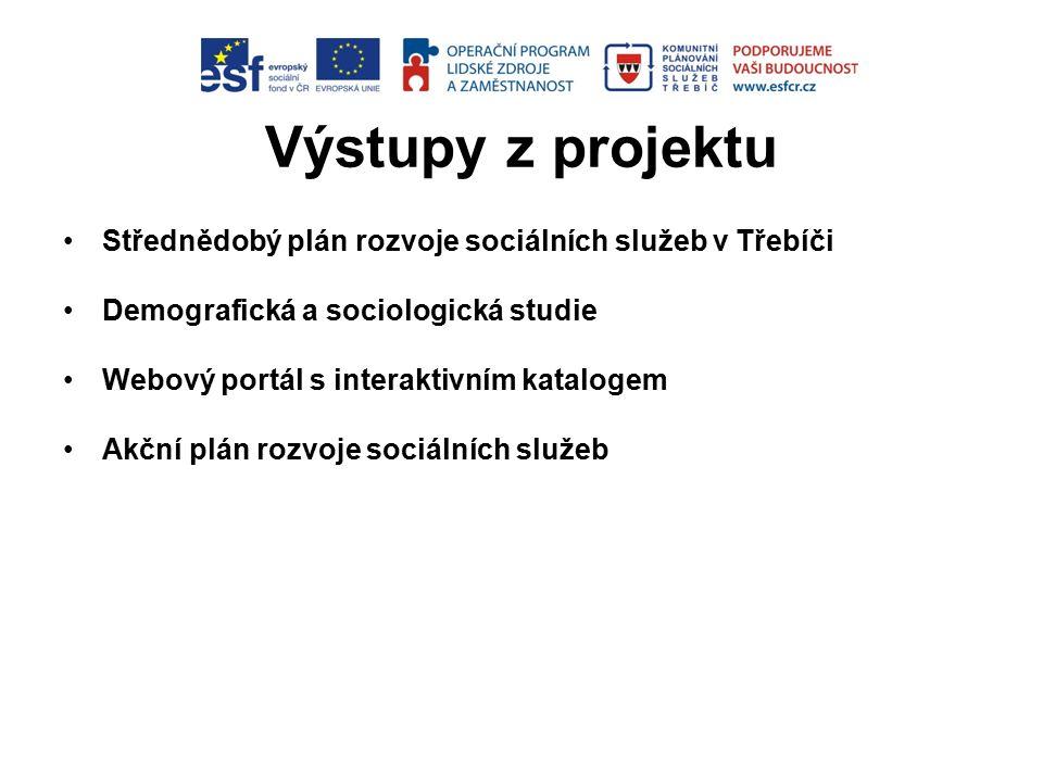 Výstupy z projektu Střednědobý plán rozvoje sociálních služeb v Třebíči Demografická a sociologická studie Webový portál s interaktivním katalogem Akční plán rozvoje sociálních služeb