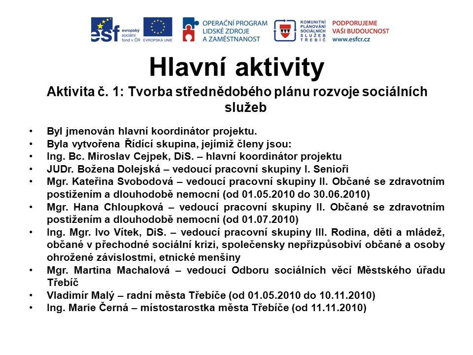 Hlavní aktivity Aktivita č.