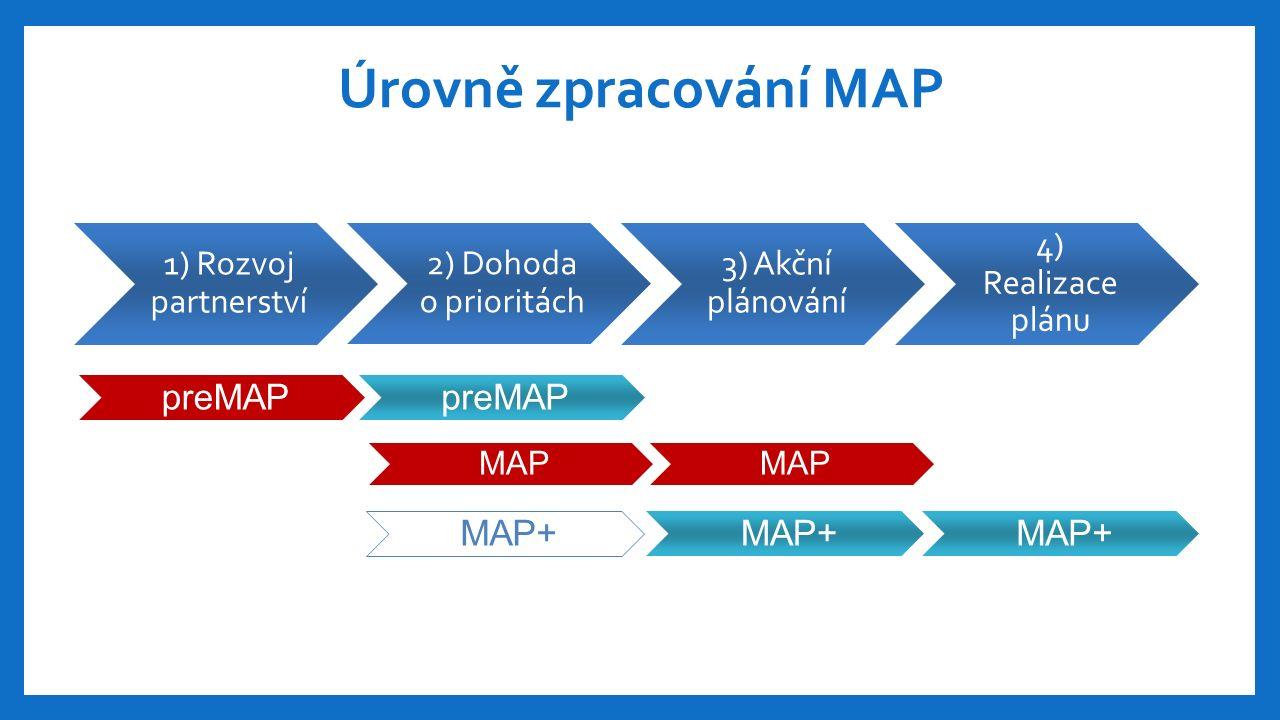 1) Rozvoj partnerství 2) Dohoda o prioritách 3) Akční plánování 4) Realizace plánu preMAP MAP MAP+ Úrovně zpracování MAP