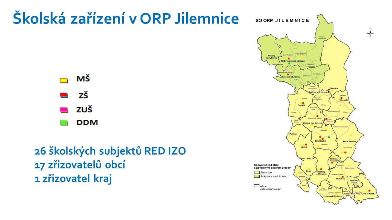 Školská zařízení v ORP Jilemnice 26 školských subjektů RED IZO 17 zřizovatelů obcí 1 zřizovatel kraj