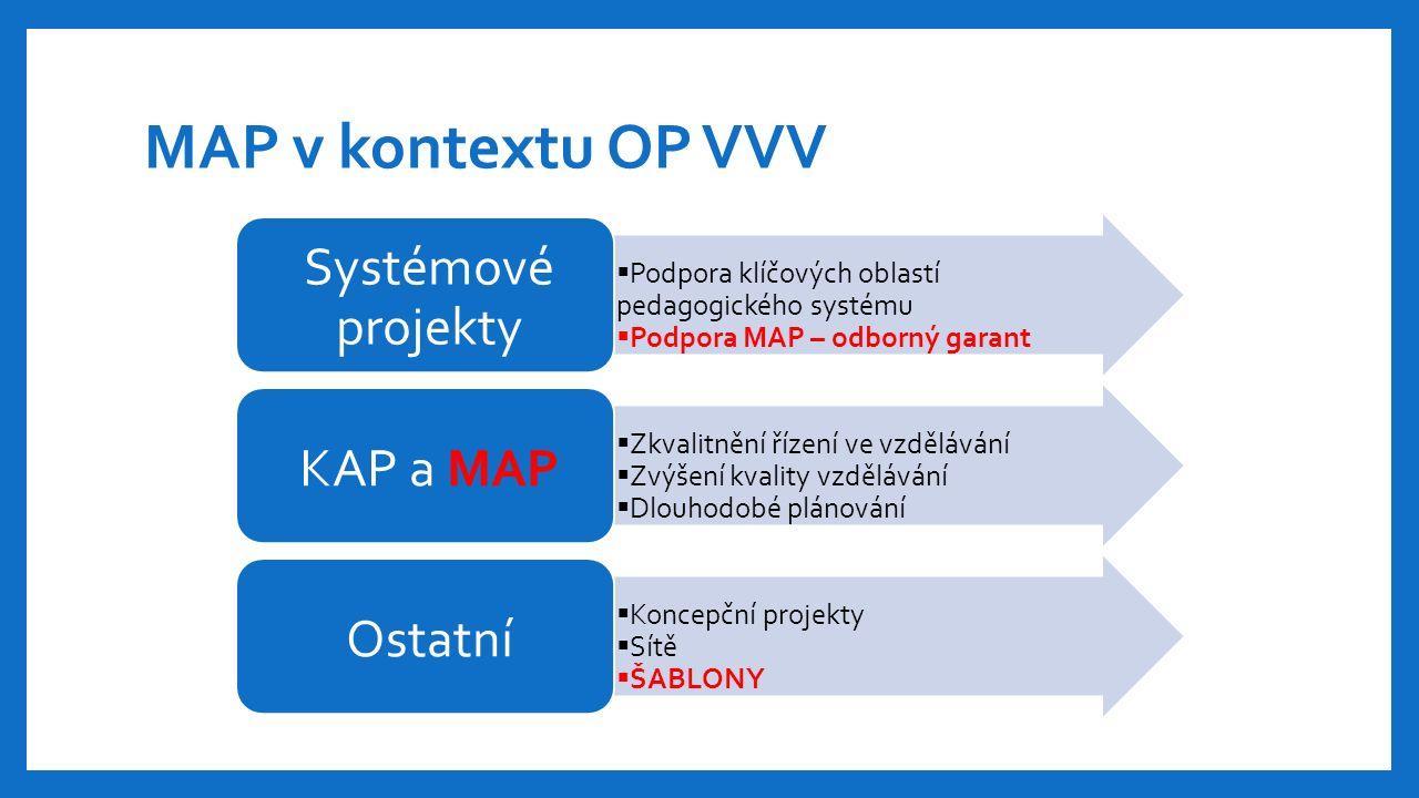  Podpora klíčových oblastí pedagogického systému  Podpora MAP – odborný garant Systémové projekty  Zkvalitnění řízení ve vzdělávání  Zvýšení kvality vzdělávání  Dlouhodobé plánování KAP a MAP  Koncepční projekty  Sítě  ŠABLONY Ostatní MAP v kontextu OP VVV
