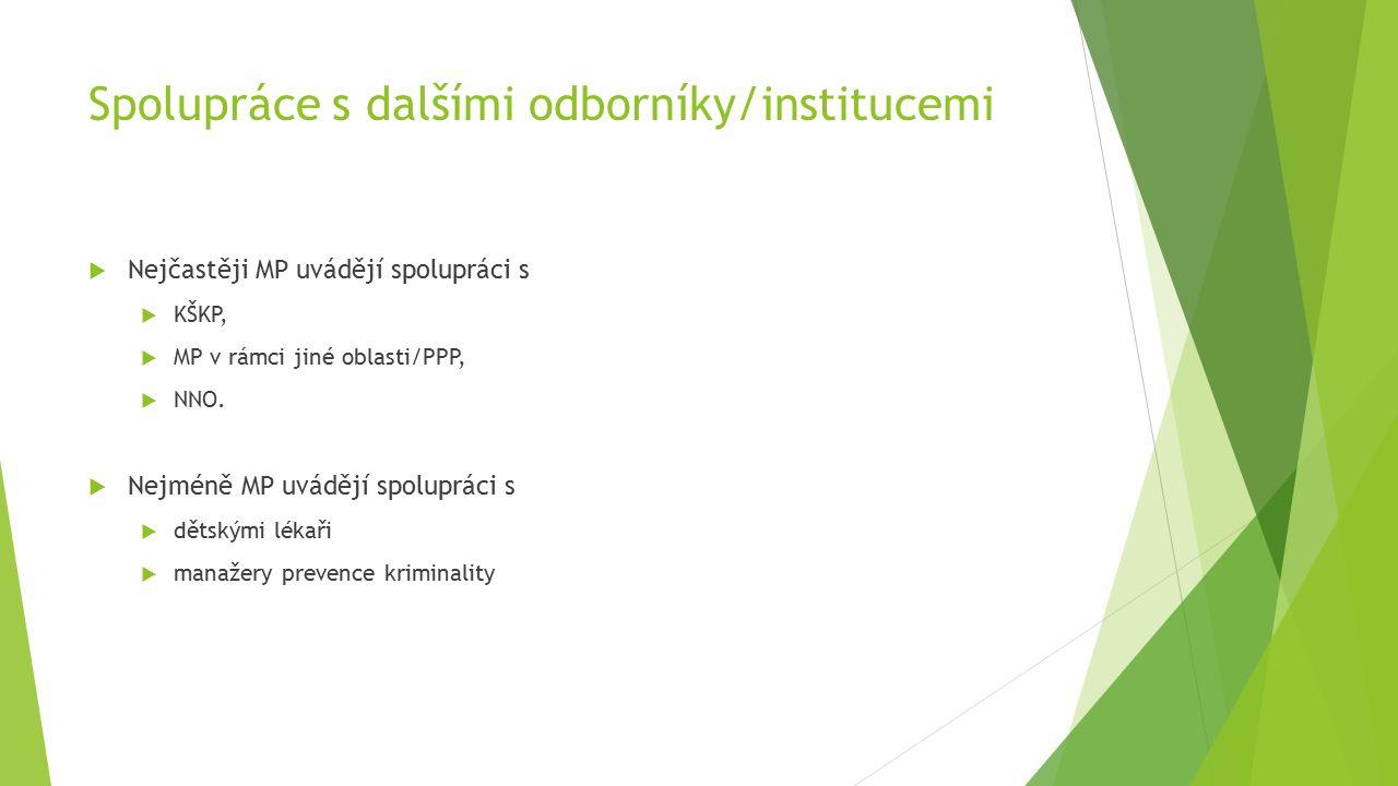 Spolupráce s dalšími odborníky/institucemi  Nejčastěji MP uvádějí spolupráci s  KŠKP,  MP v rámci jiné oblasti/PPP,  NNO.