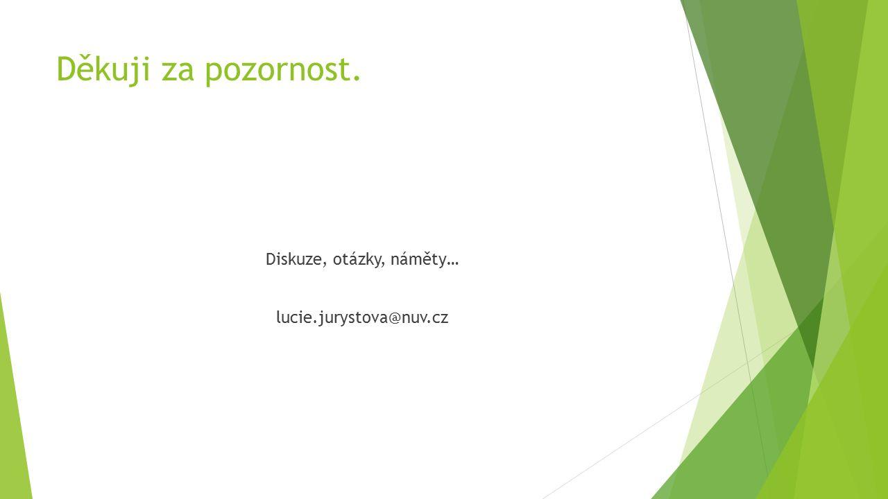 Děkuji za pozornost. Diskuze, otázky, náměty… lucie.jurystova@nuv.cz
