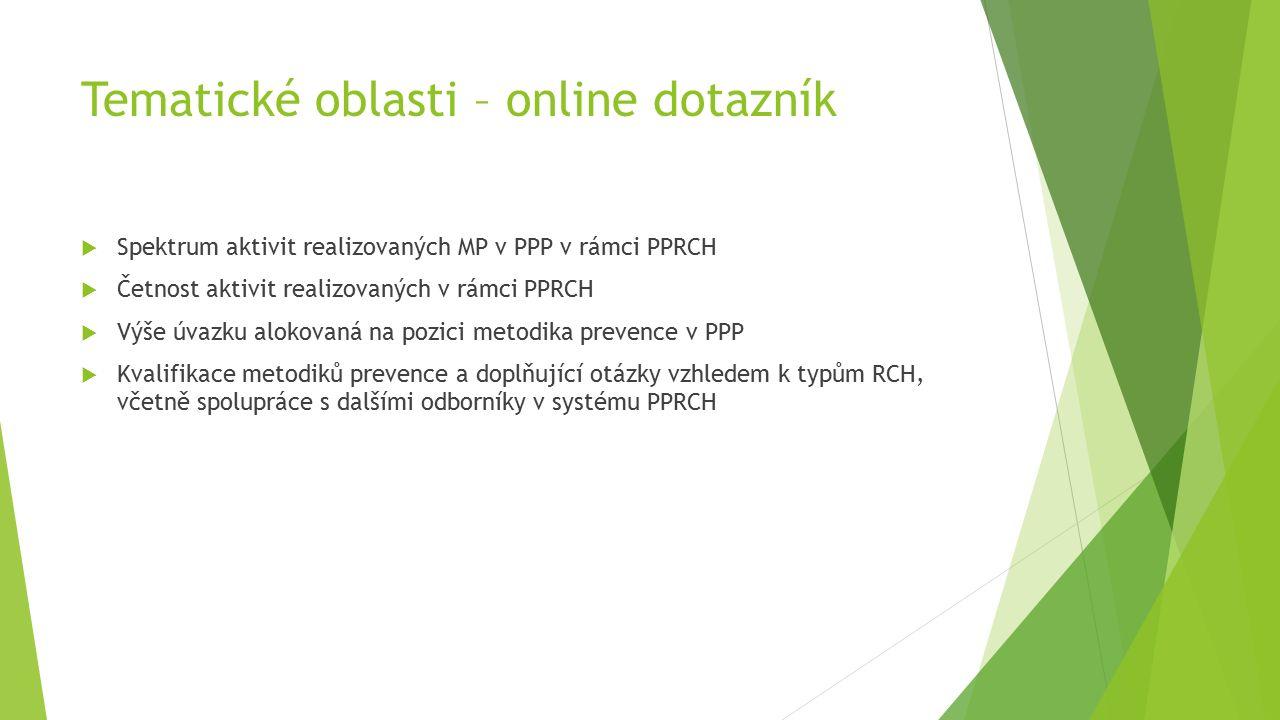 Tematické oblasti – online dotazník  Spektrum aktivit realizovaných MP v PPP v rámci PPRCH  Četnost aktivit realizovaných v rámci PPRCH  Výše úvazku alokovaná na pozici metodika prevence v PPP  Kvalifikace metodiků prevence a doplňující otázky vzhledem k typům RCH, včetně spolupráce s dalšími odborníky v systému PPRCH