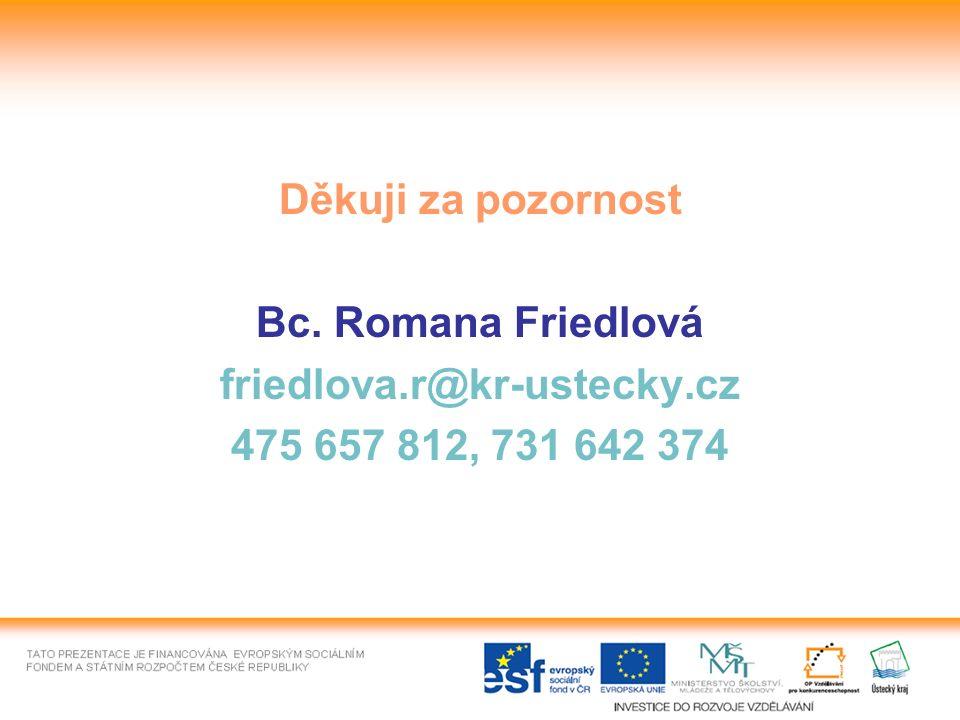 Děkuji za pozornost Bc. Romana Friedlová friedlova.r@kr-ustecky.cz 475 657 812, 731 642 374