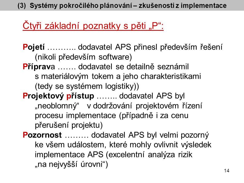 Pojetí ……….. dodavatel APS přinesl především řešení (nikoli především software) Příprava …….