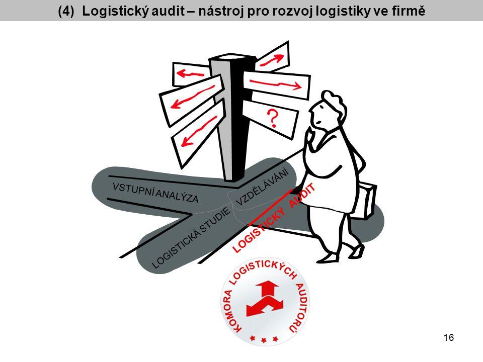 VSTUPNÍ ANALÝZA LOGISTICKÁ STUDIE VZDĚLÁVÁNÍ LOGISTICKÝ AUDIT (4) Logistický audit – nástroj pro rozvoj logistiky ve firmě 16