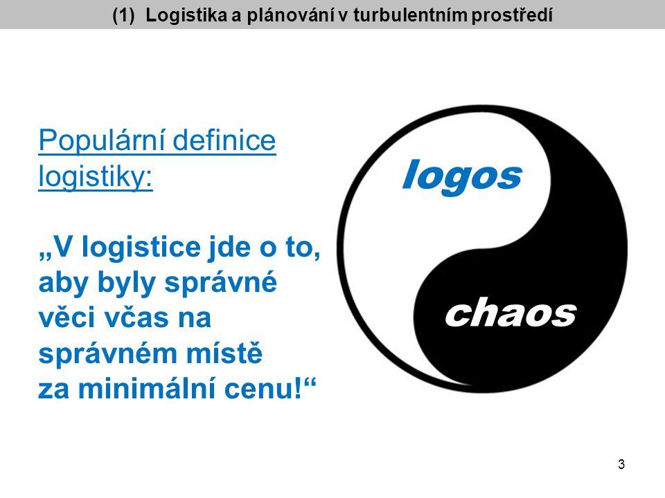 """(1) Logistika a plánování v turbulentním prostředí logos chaos Populární definice logistiky: """"V logistice jde o to, aby byly správné věci včas na správném místě za minimální cenu! 3"""