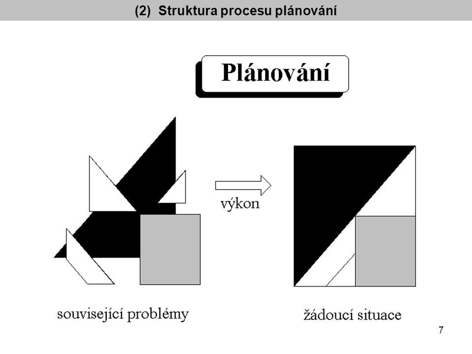 (2) Struktura procesu plánování 7