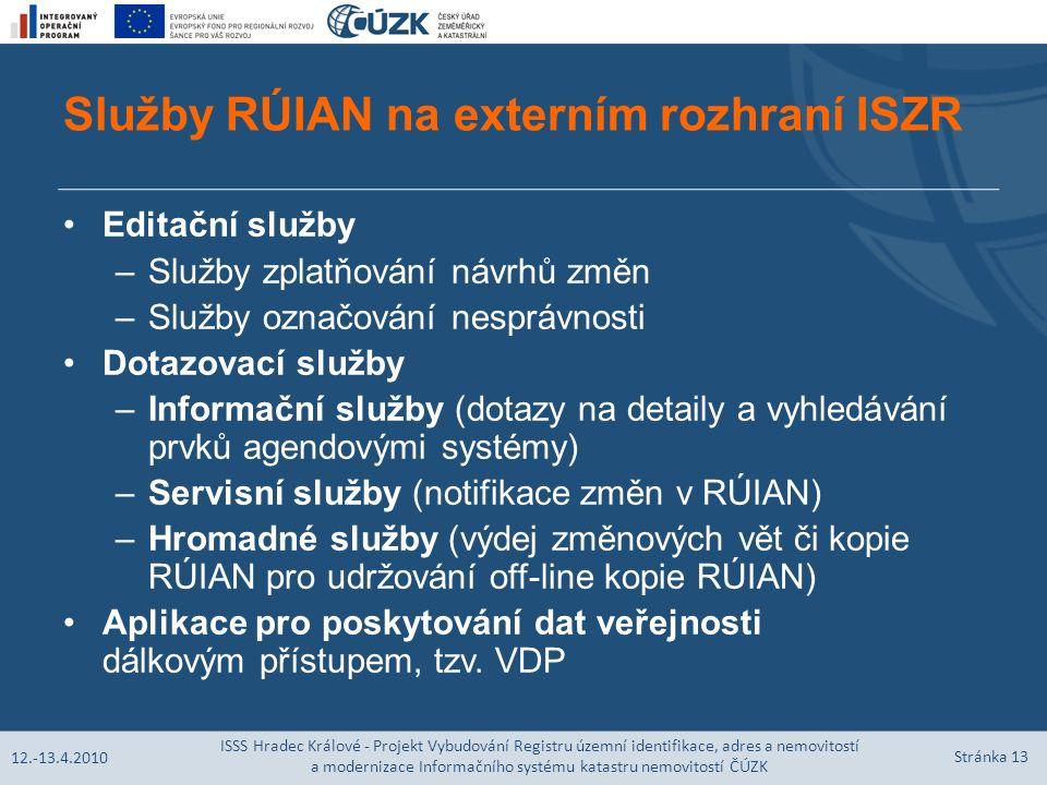 Služby RÚIAN na externím rozhraní ISZR Editační služby –Služby zplatňování návrhů změn –Služby označování nesprávnosti Dotazovací služby –Informační služby (dotazy na detaily a vyhledávání prvků agendovými systémy) –Servisní služby (notifikace změn v RÚIAN) –Hromadné služby (výdej změnových vět či kopie RÚIAN pro udržování off-line kopie RÚIAN) Aplikace pro poskytování dat veřejnosti dálkovým přístupem, tzv.