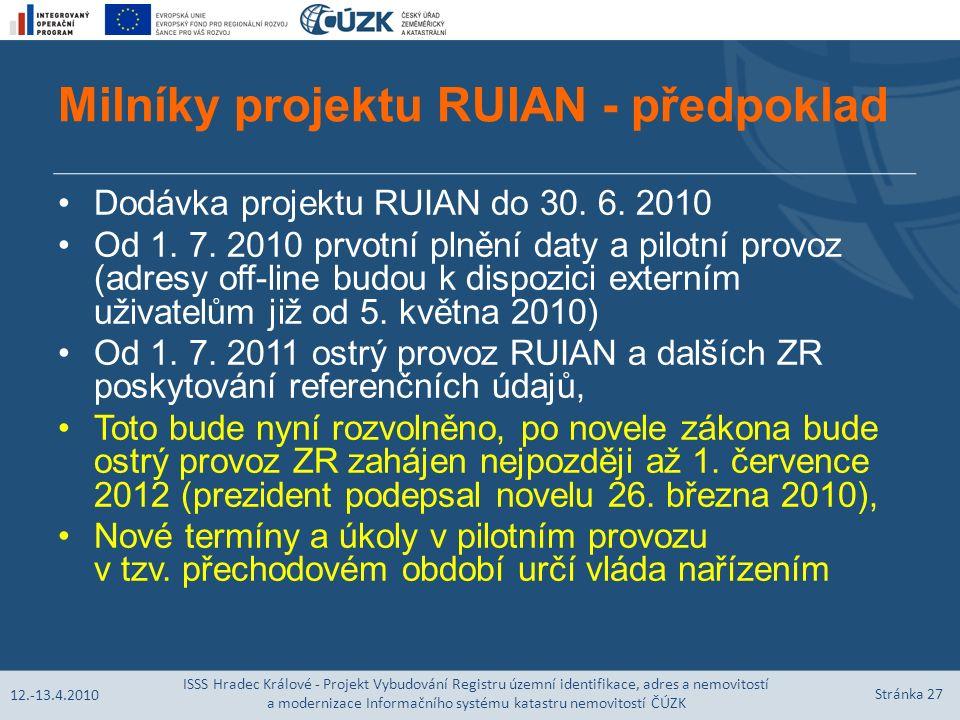 Milníky projektu RUIAN - předpoklad Dodávka projektu RUIAN do 30.