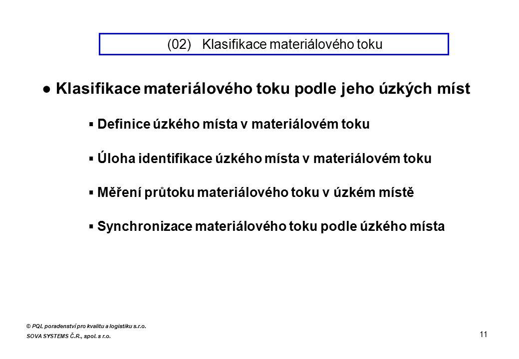 ▪ Definice úzkého místa v materiálovém toku ▪ Úloha identifikace úzkého místa v materiálovém toku ▪ Měření průtoku materiálového toku v úzkém místě ▪ Synchronizace materiálového toku podle úzkého místa 11 © PQL poradenství pro kvalitu a logistiku s.r.o.