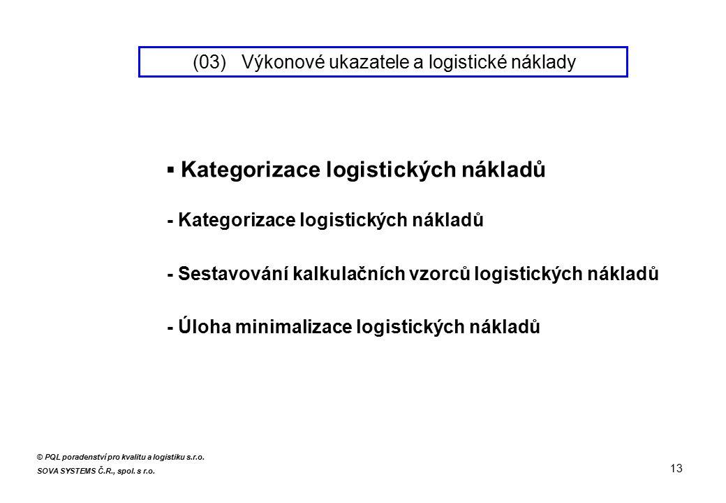 ▪ Kategorizace logistických nákladů - Kategorizace logistických nákladů - Sestavování kalkulačních vzorců logistických nákladů - Úloha minimalizace logistických nákladů 13 © PQL poradenství pro kvalitu a logistiku s.r.o.