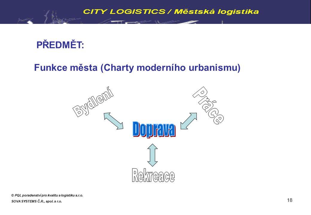 PŘEDMĚT: Funkce města (Charty moderního urbanismu) © PQL poradenství pro kvalitu a logistiku s.r.o.