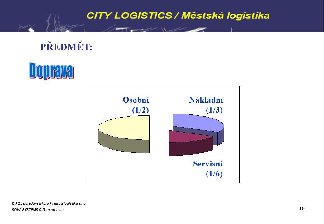 PŘEDMĚT: Osobní (1/2) Servisní (1/6) Nákladní (1/3) 19 © PQL poradenství pro kvalitu a logistiku s.r.o.