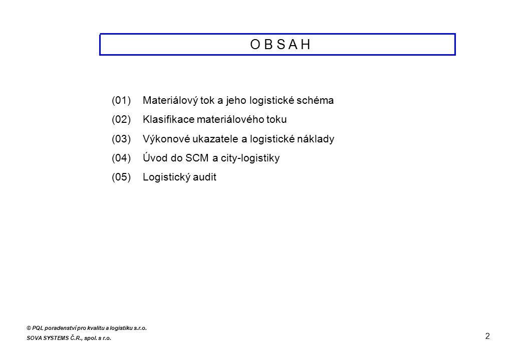 (01) Materiálový tok a jeho logistické schéma Definice prvků logistického schématu 3 © PQL poradenství pro kvalitu a logistiku s.r.o.