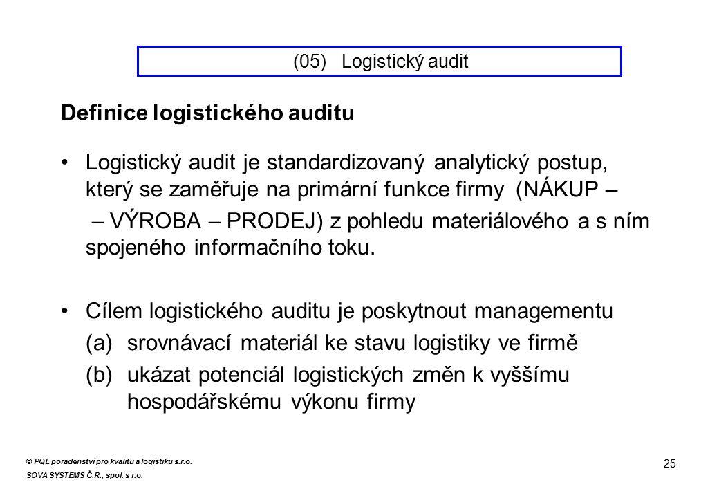 Logistický audit je standardizovaný analytický postup, který se zaměřuje na primární funkce firmy (NÁKUP – – VÝROBA – PRODEJ) z pohledu materiálového a s ním spojeného informačního toku.