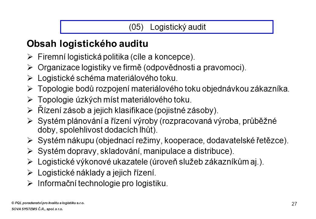  Firemní logistická politika (cíle a koncepce).