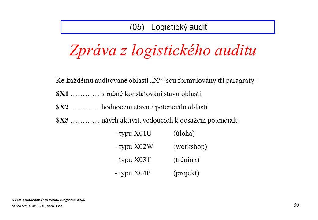 """Zpráva z logistického auditu Ke každému auditované oblasti """"X jsou formulovány tři paragrafy : $X1 ………… stručné konstatování stavu oblasti $X2 ………… hodnocení stavu / potenciálu oblasti $X3 ………… návrh aktivit, vedoucích k dosažení potenciálu - typu X01U (úloha) - typu X02W(workshop) - typu X03T(trénink) - typu X04P(projekt) 30 (05) Logistický audit © PQL poradenství pro kvalitu a logistiku s.r.o."""