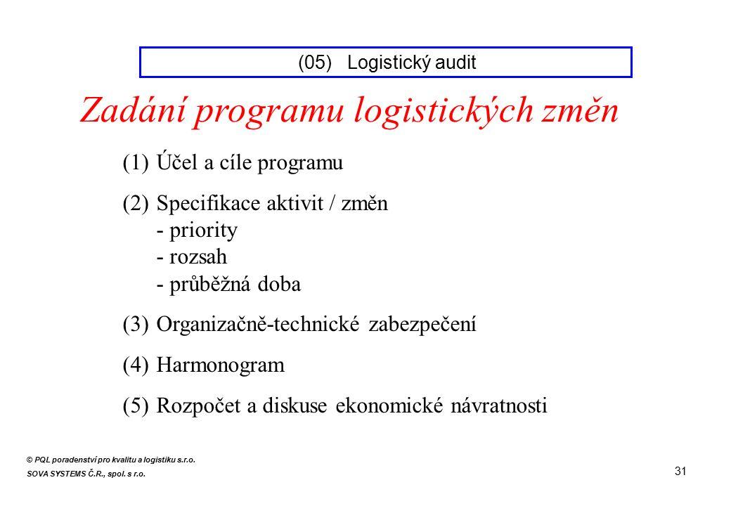 Zadání programu logistických změn (1)Účel a cíle programu (2)Specifikace aktivit / změn - priority - rozsah - průběžná doba (3)Organizačně-technické zabezpečení (4)Harmonogram (5)Rozpočet a diskuse ekonomické návratnosti 31 (05) Logistický audit © PQL poradenství pro kvalitu a logistiku s.r.o.