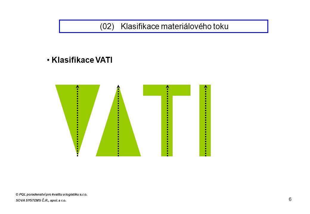 (02) Klasifikace materiálového toku Klasifikace VATI 6 © PQL poradenství pro kvalitu a logistiku s.r.o.