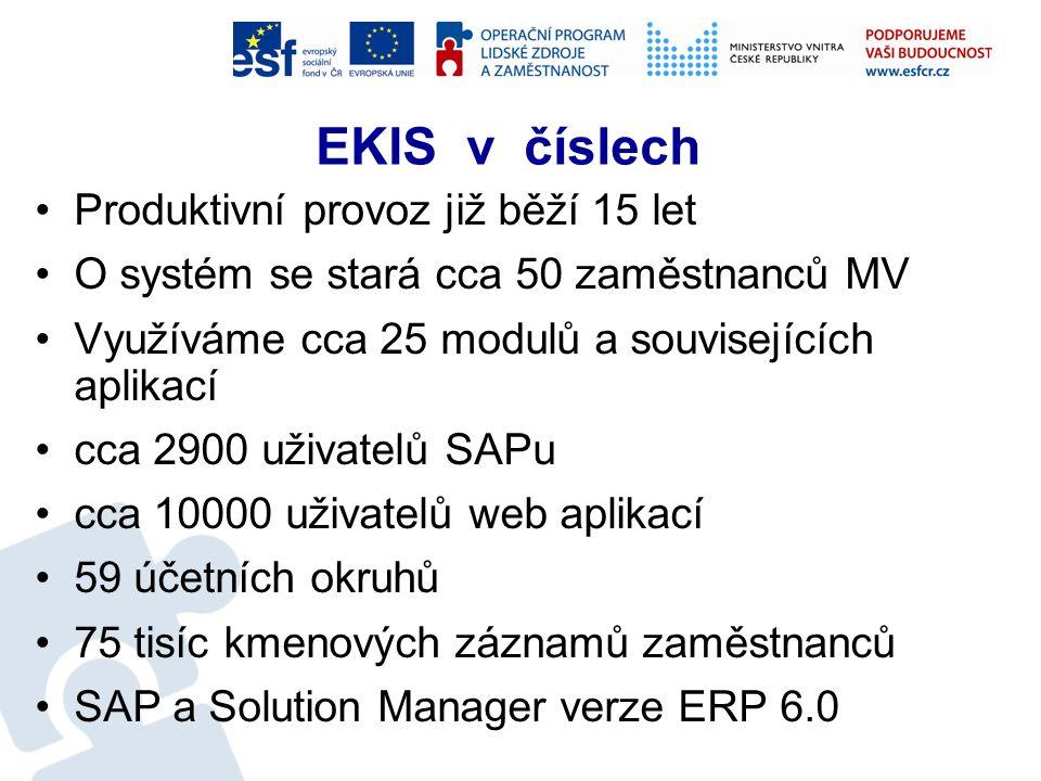 Trocha historie EKIS 04/1998 Zahájení budování EKIS I 01/1999 Start EKIS I 05/2001 Zahájení budování EKIS II 01/2003 Start EKIS II 09/2011 Další rozvoj - SEPIe 01/2013 Další rozšíření