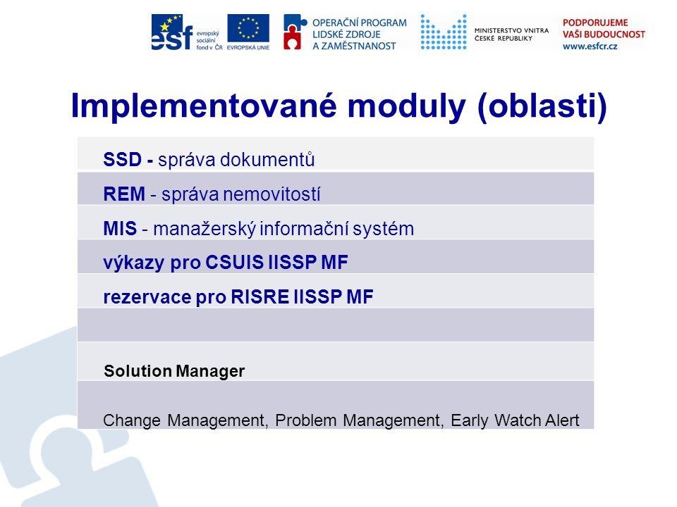 Implementované moduly (oblasti) FI - finanční účetnictví FI-FM - rozpočet AM - dlouhodobý majetek DM - drobný majetek MM - materiálové hospodářství Centrální číselník majetku CO - controlling SD - vydané faktury PM - údržba a opravy PS - systém řízení projektů OV - oděvní výdejny a konta operativní evidence a čárové kódy evidence instalací SW HR-PERS - personalistika HR-OSYS - organizace a systemizace HR-VZD - vzdělávání HR-OSZ - odměňování WEB aplikace – časové plánování