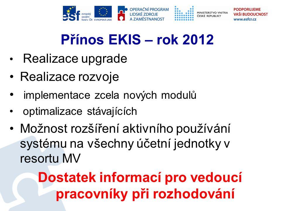 Část EKIS Realizace říjen 2011 - září 2012 upgrade systému na platformu ERP verze 6.0 SSD - správa dokumentů (smluv) datové úložiště REM – správa a provoz nemovitostí MIS - manažerský informační systém (datový sklad) upgrade Solution Manageru