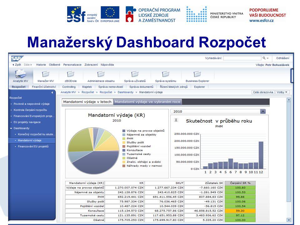 Manažerský informační systém Zdroj dat: −v první fázi EKIS finanční část, −v druhé fázi i EKIS personální část, příp.