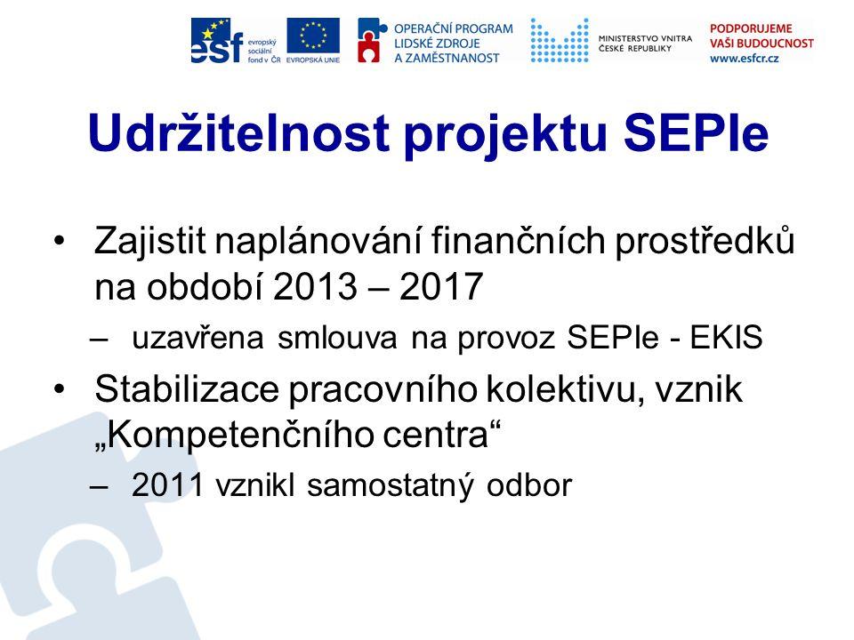 Udržitelnost plánování nákladů na udržitelnost zpracování plánu výdajů přenos do návrhu rozpočtu rozpis rozpočtu