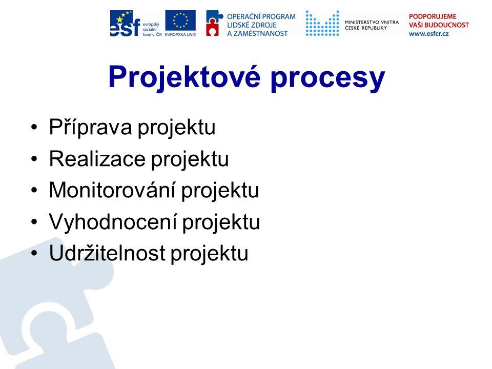 Finanční a řídící kontrola Okamžiky provedení –Před založením rezervace v IISSP podle zákona č.